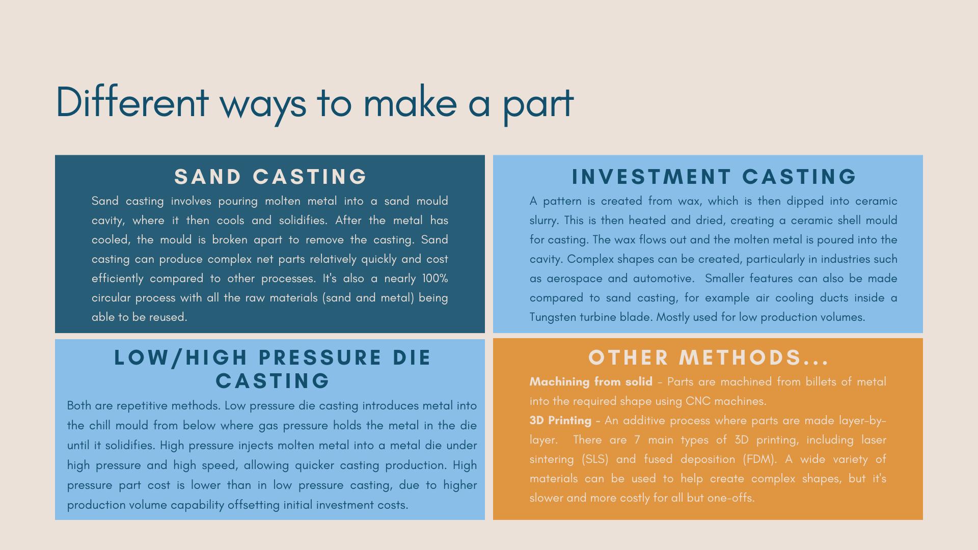 Different casting methods