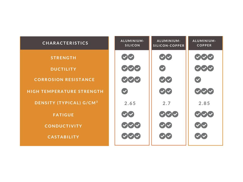 Alloy Comparison Chart (3)